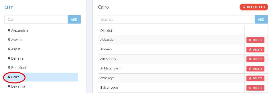 City Listing