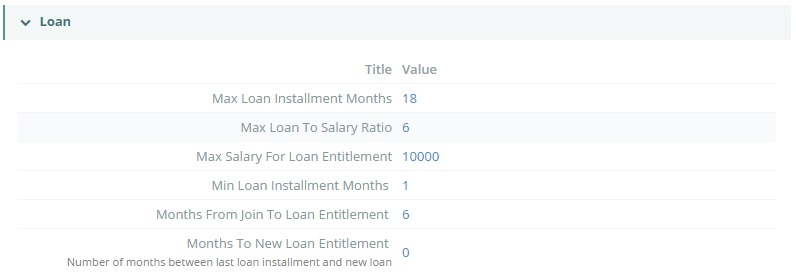 Configuration Managment_CAB_Loan