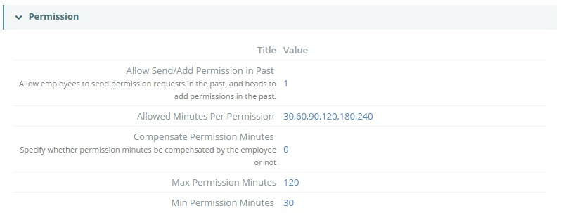 Configuration Managment_HR_Permission
