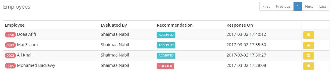 My Probation Evaluations_List