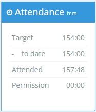 Attendance Widget