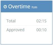 Overtime Widget