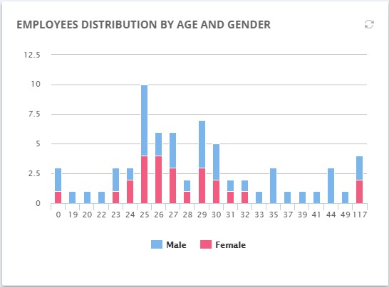 Dashboard_Age_Gender_Distribution_Panel
