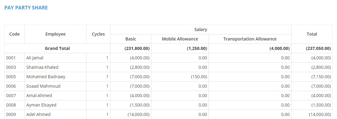 Pay Party Share Repot_Salary_Employer