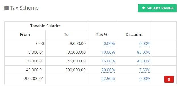 Taxes Schemes